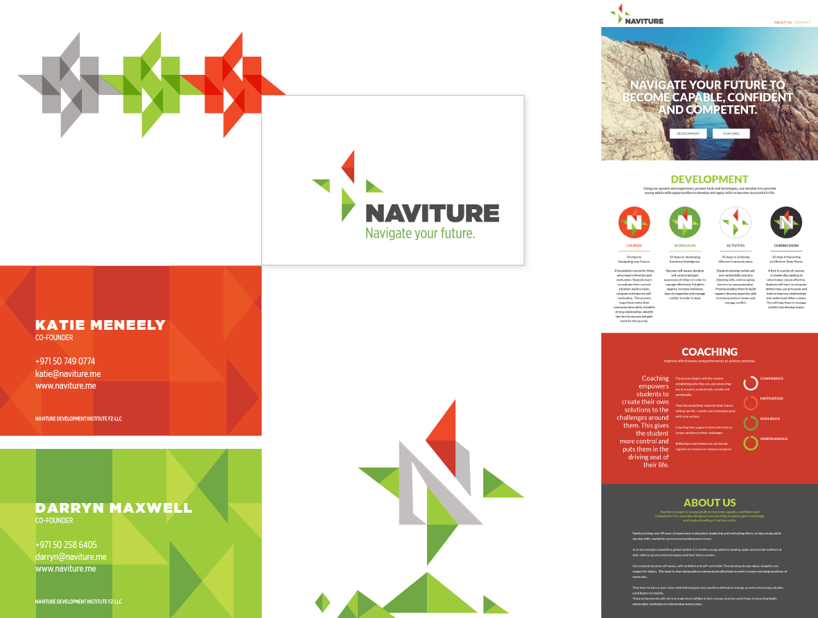 Naviture Corporate Identity
