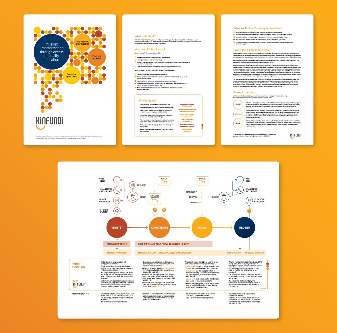 Kinfundi Business Documents
