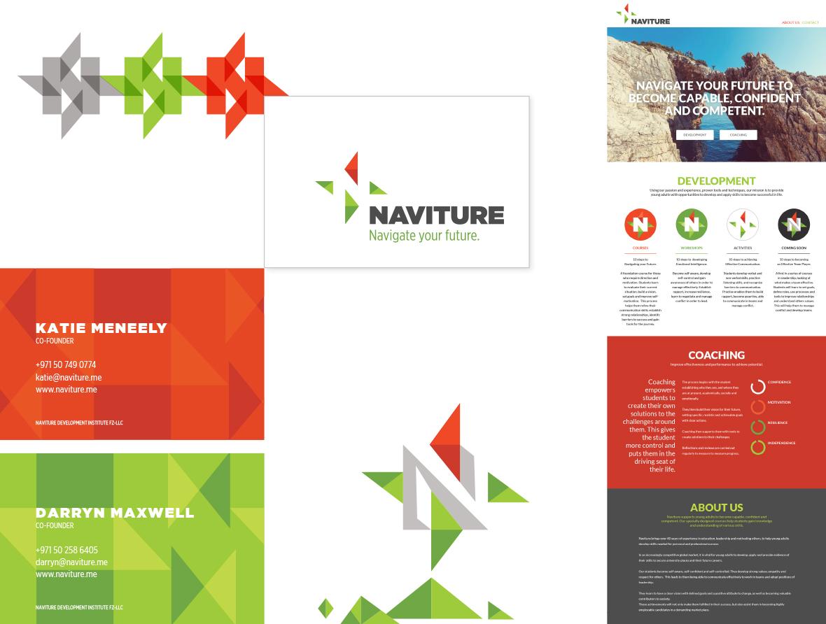 Naviture Corporate Identity